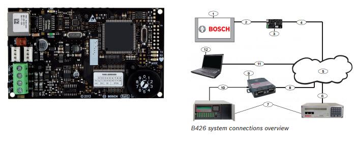 boschb426